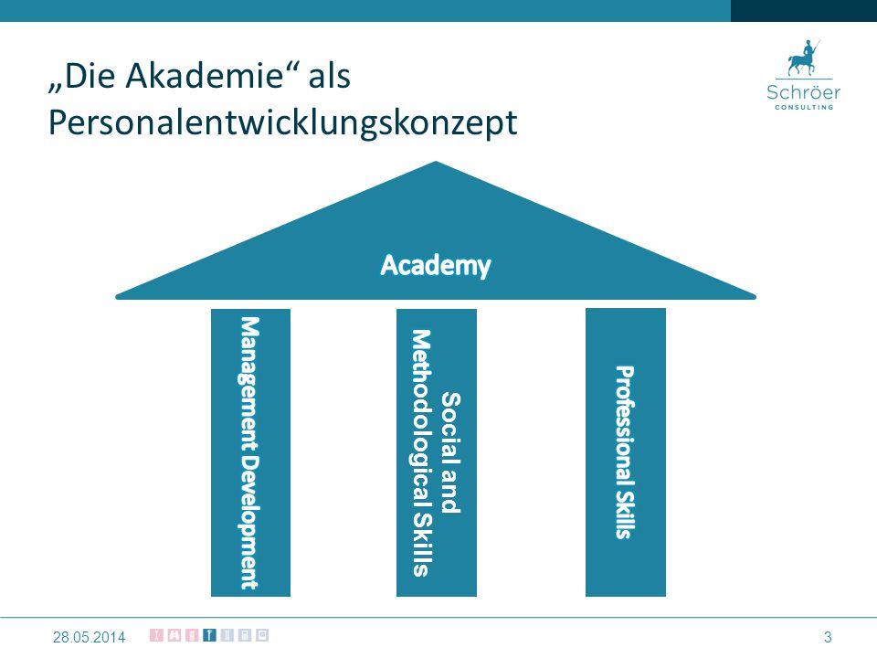 Die Akademie als Personalentwicklungskonzept 28.05.20143
