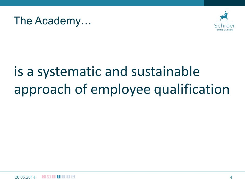 The Academy… is a systematic and sustainable approach of employee qualification 428.05.2014