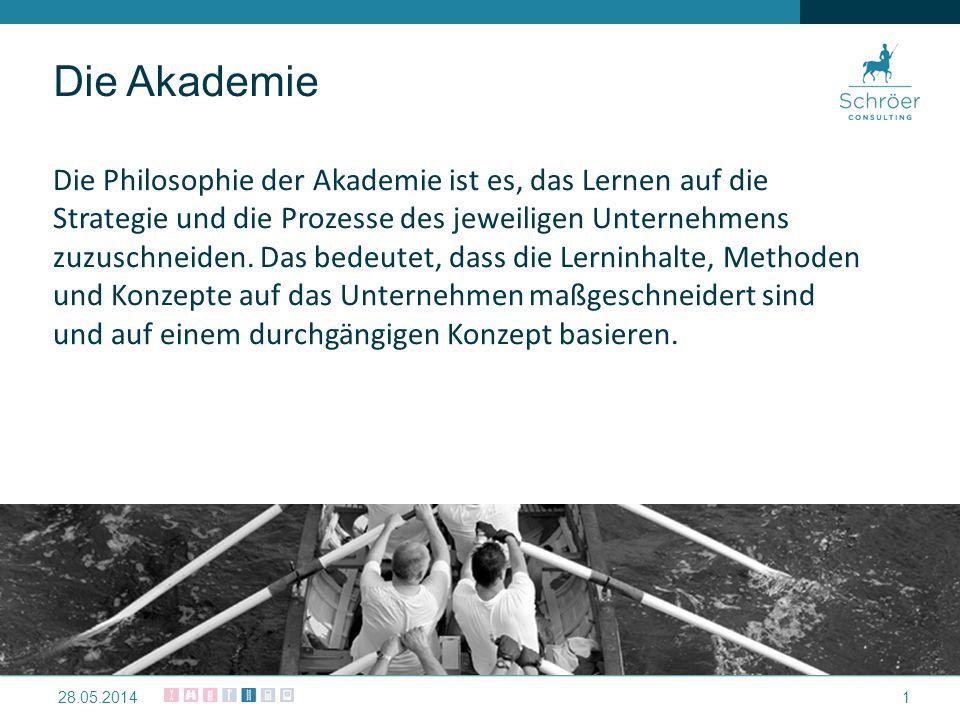 Die Akademie Die Philosophie der Akademie ist es, das Lernen auf die Strategie und die Prozesse des jeweiligen Unternehmens zuzuschneiden.