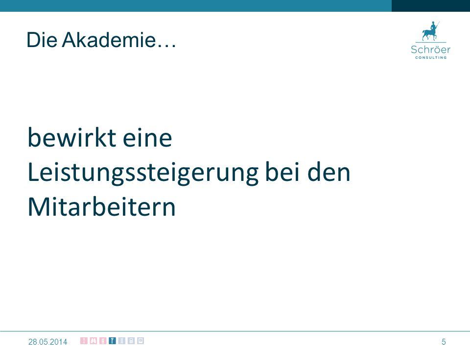 Die Akademie… bewirkt eine Leistungssteigerung bei den Mitarbeitern 528.05.2014