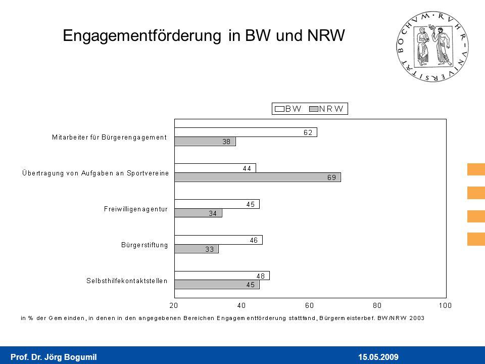 15.05.2009Prof. Dr. Jörg Bogumil Engagementförderung in BW und NRW