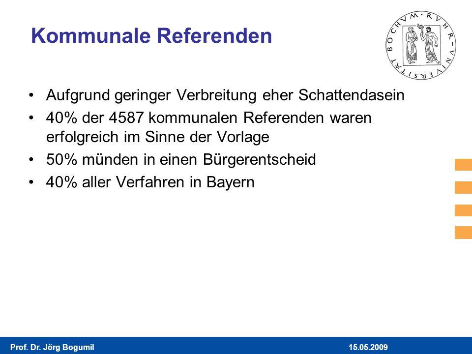 15.05.2009Prof. Dr. Jörg Bogumil Kommunale Referenden Aufgrund geringer Verbreitung eher Schattendasein 40% der 4587 kommunalen Referenden waren erfol