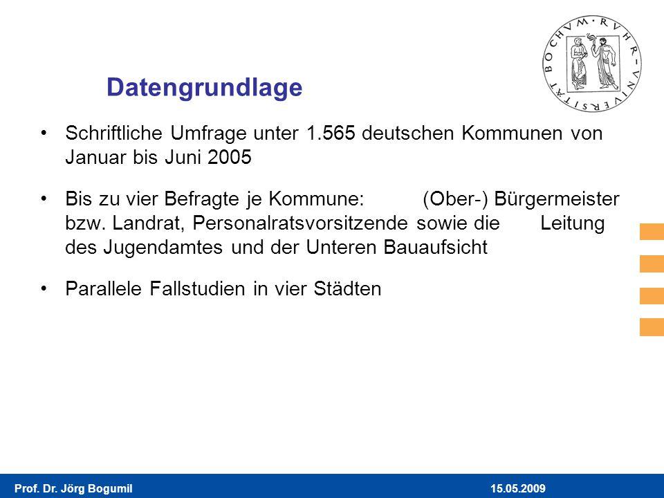 15.05.2009Prof. Dr. Jörg Bogumil Datengrundlage Schriftliche Umfrage unter 1.565 deutschen Kommunen von Januar bis Juni 2005 Bis zu vier Befragte je K