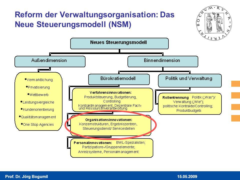 15.05.2009Prof. Dr. Jörg Bogumil Reform der Verwaltungsorganisation: Das Neue Steuerungsmodell (NSM)