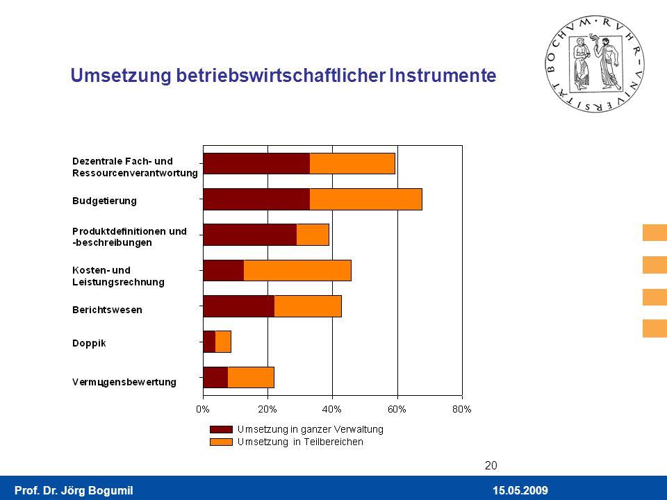 15.05.2009Prof. Dr. Jörg Bogumil 20 Umsetzung betriebswirtschaftlicher Instrumente