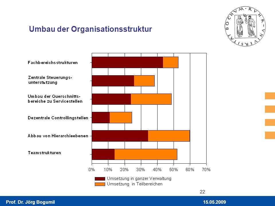 15.05.2009Prof. Dr. Jörg Bogumil 22 Umbau der Organisationsstruktur