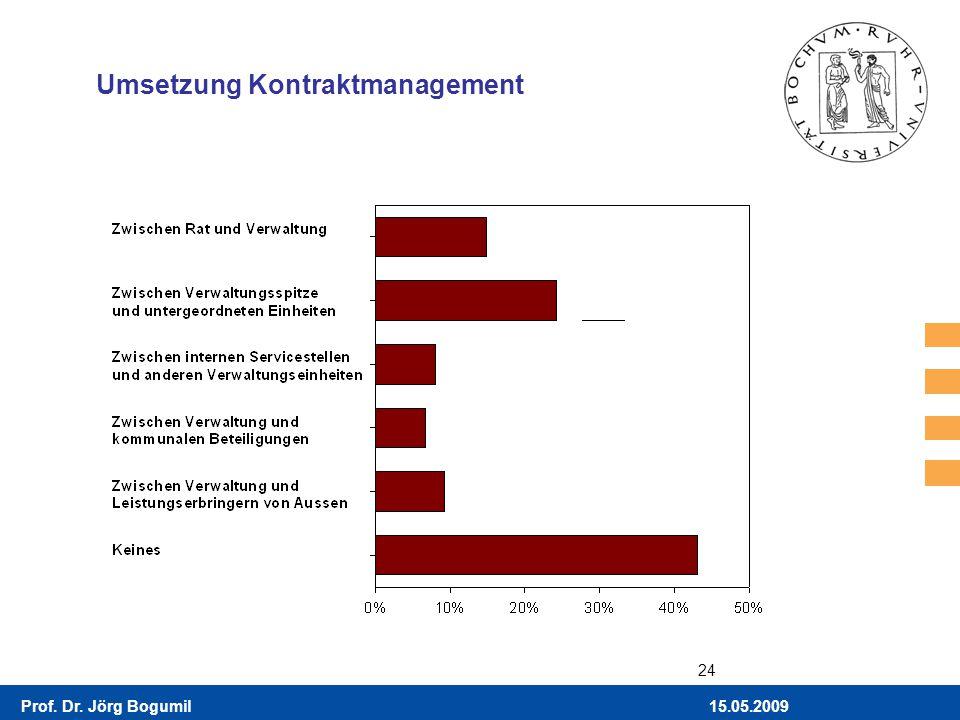 15.05.2009Prof. Dr. Jörg Bogumil 24 Umsetzung Kontraktmanagement