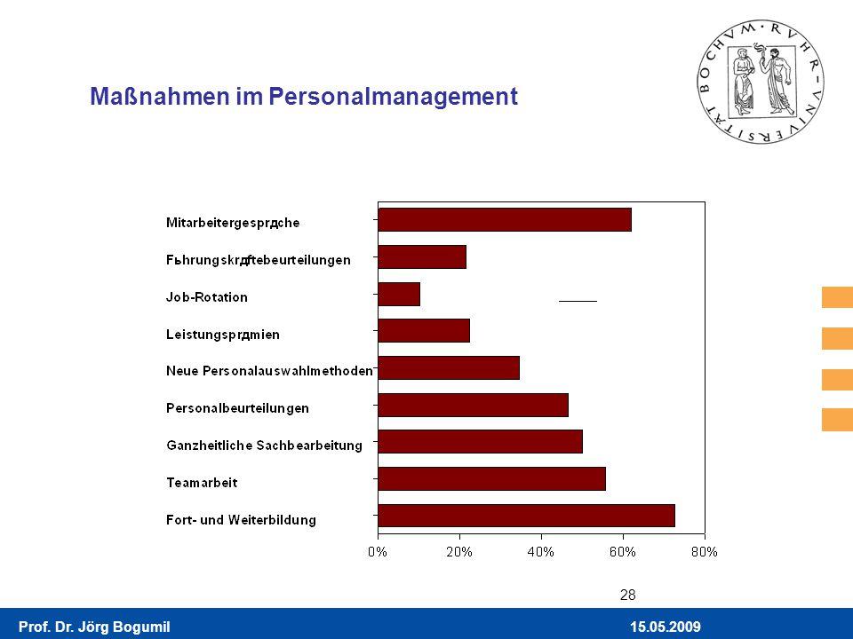 15.05.2009Prof. Dr. Jörg Bogumil 28 Maßnahmen im Personalmanagement