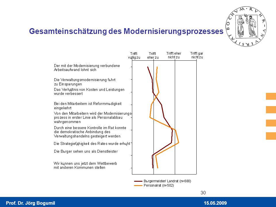 15.05.2009Prof. Dr. Jörg Bogumil 30 Gesamteinschätzung des Modernisierungsprozesses