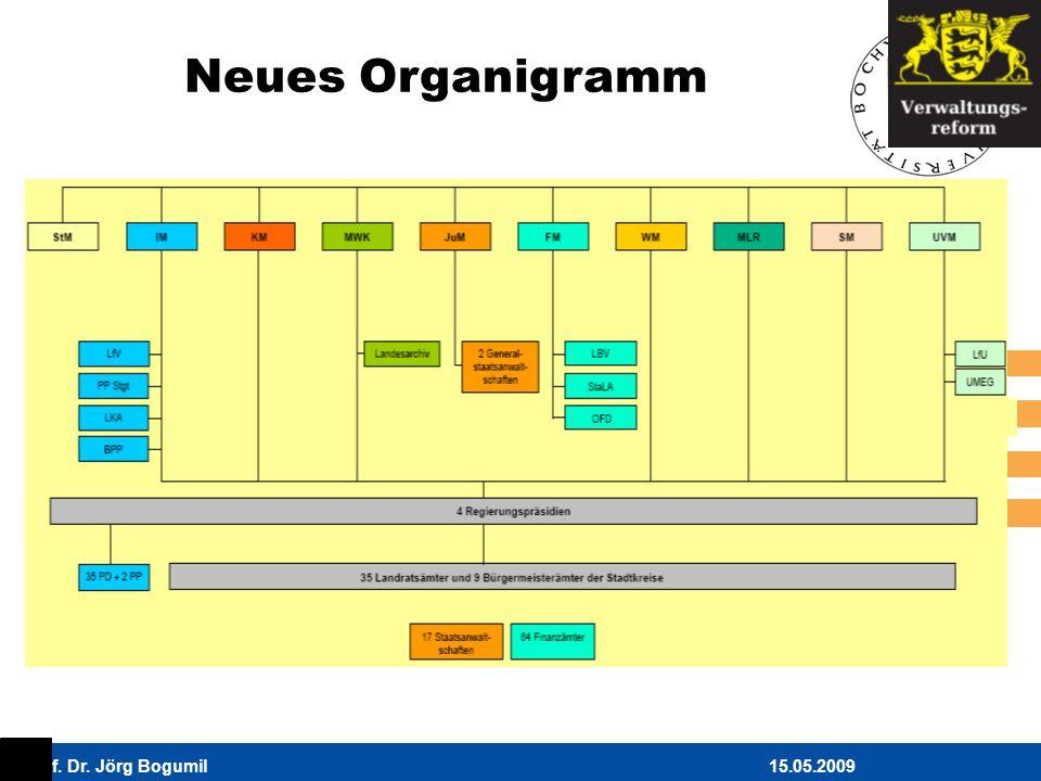 15.05.2009Prof. Dr. Jörg Bogumil Neues Organigramm