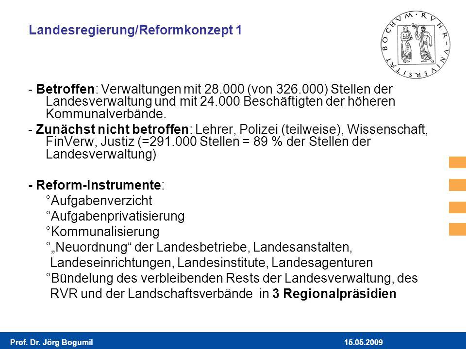 15.05.2009Prof. Dr. Jörg Bogumil Landesregierung/Reformkonzept 1 - Betroffen: Verwaltungen mit 28.000 (von 326.000) Stellen der Landesverwaltung und m