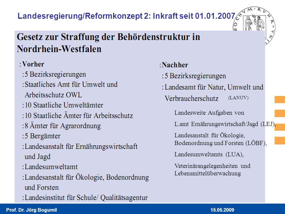 15.05.2009Prof. Dr. Jörg Bogumil Landesregierung/Reformkonzept 2: Inkraft seit 01.01.2007 Landesweite Aufgaben von L.amt Ernährungswirtschaft/Jagd (LE