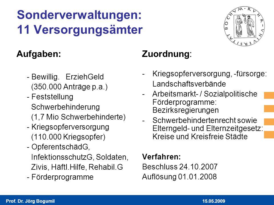 15.05.2009Prof. Dr. Jörg Bogumil Sonderverwaltungen: 11 Versorgungsämter Aufgaben: - Bewillig. ErziehGeld (350.000 Anträge p.a.) - Feststellung Schwer