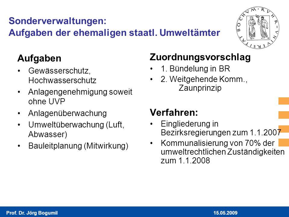 15.05.2009Prof. Dr. Jörg Bogumil Sonderverwaltungen: Aufgaben der ehemaligen staatl. Umweltämter Aufgaben Gewässerschutz, Hochwasserschutz Anlagengene