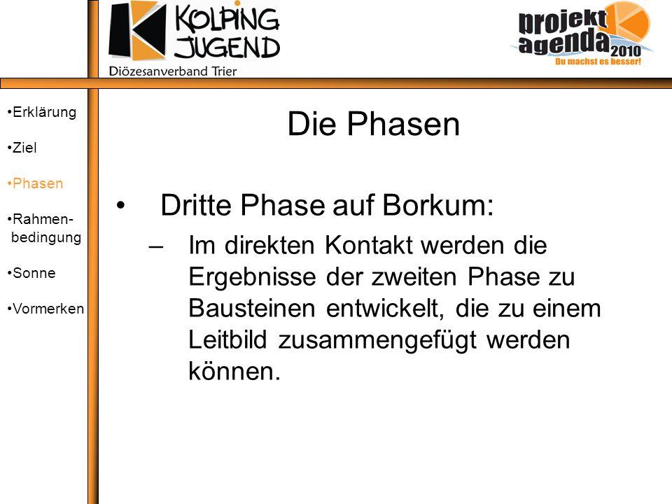 Die Phasen Dritte Phase auf Borkum: –Im direkten Kontakt werden die Ergebnisse der zweiten Phase zu Bausteinen entwickelt, die zu einem Leitbild zusam