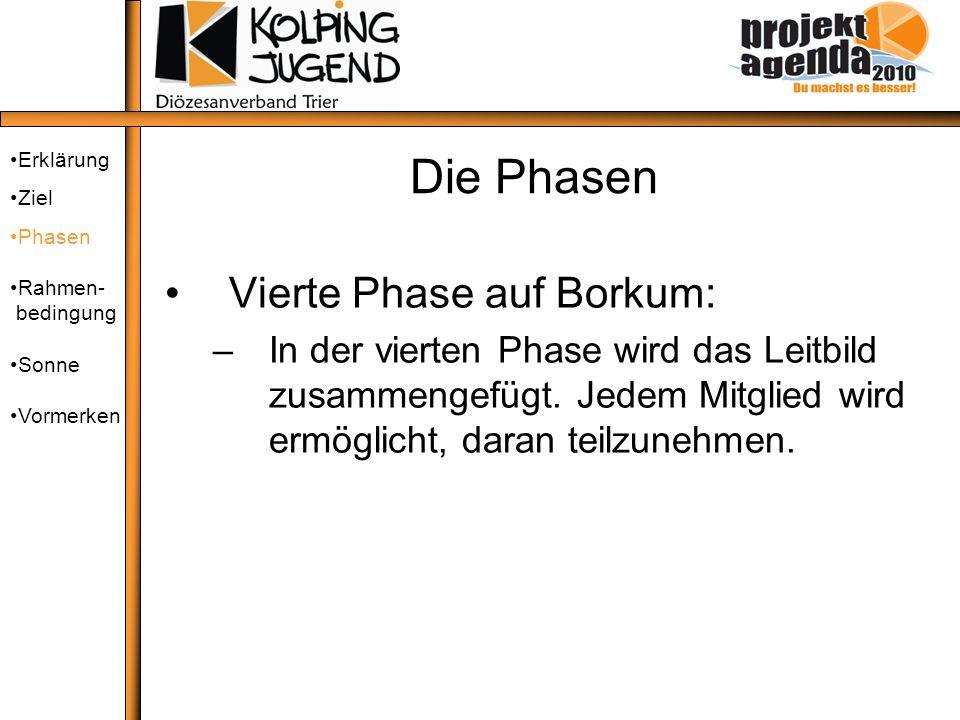 Die Phasen Vierte Phase auf Borkum: –In der vierten Phase wird das Leitbild zusammengefügt. Jedem Mitglied wird ermöglicht, daran teilzunehmen. Erklär