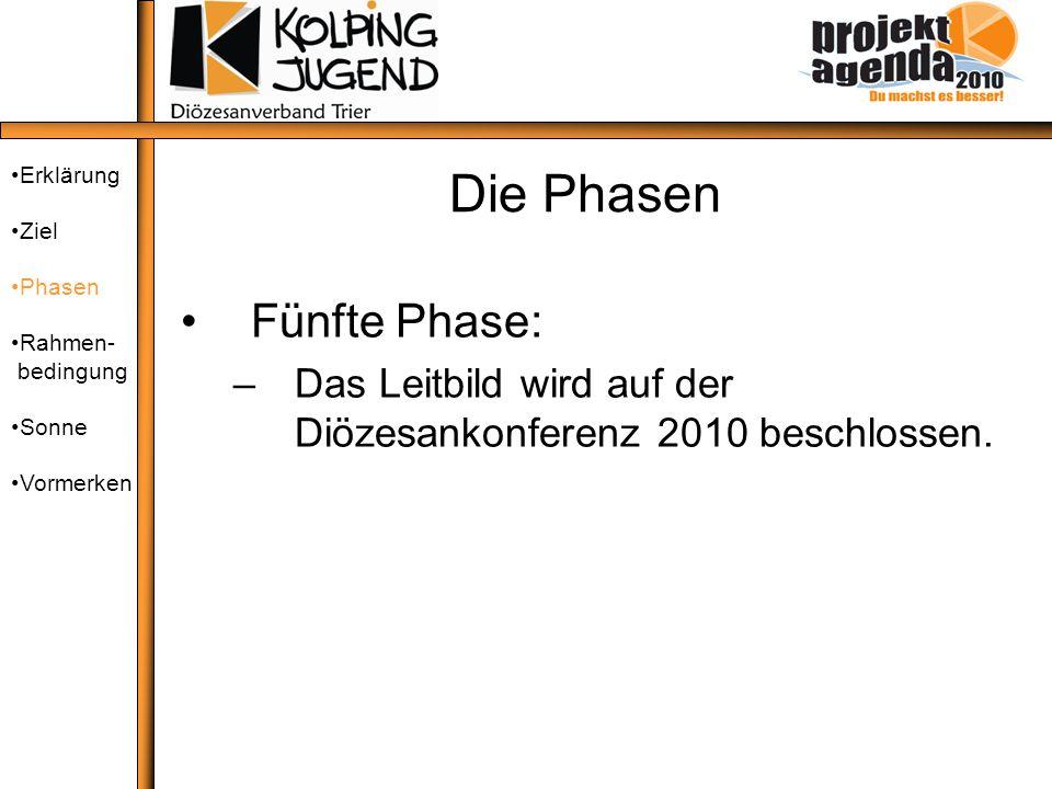 Die Phasen Fünfte Phase: –Das Leitbild wird auf der Diözesankonferenz 2010 beschlossen. Erklärung Ziel Phasen Rahmen- bedingung Sonne Vormerken