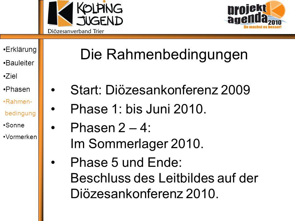 Die Rahmenbedingungen Start: Diözesankonferenz 2009 Phase 1: bis Juni 2010. Phasen 2 – 4: Im Sommerlager 2010. Phase 5 und Ende: Beschluss des Leitbil