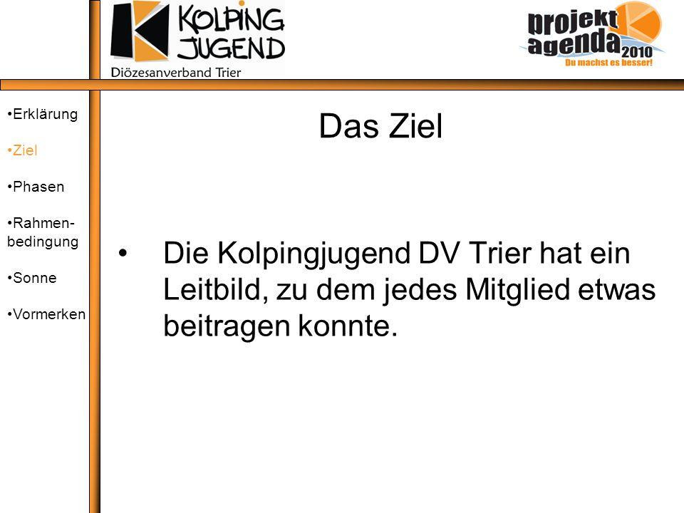 Das Ziel Die Kolpingjugend DV Trier hat ein Leitbild, zu dem jedes Mitglied etwas beitragen konnte. Erklärung Ziel Phasen Rahmen- bedingung Sonne Vorm