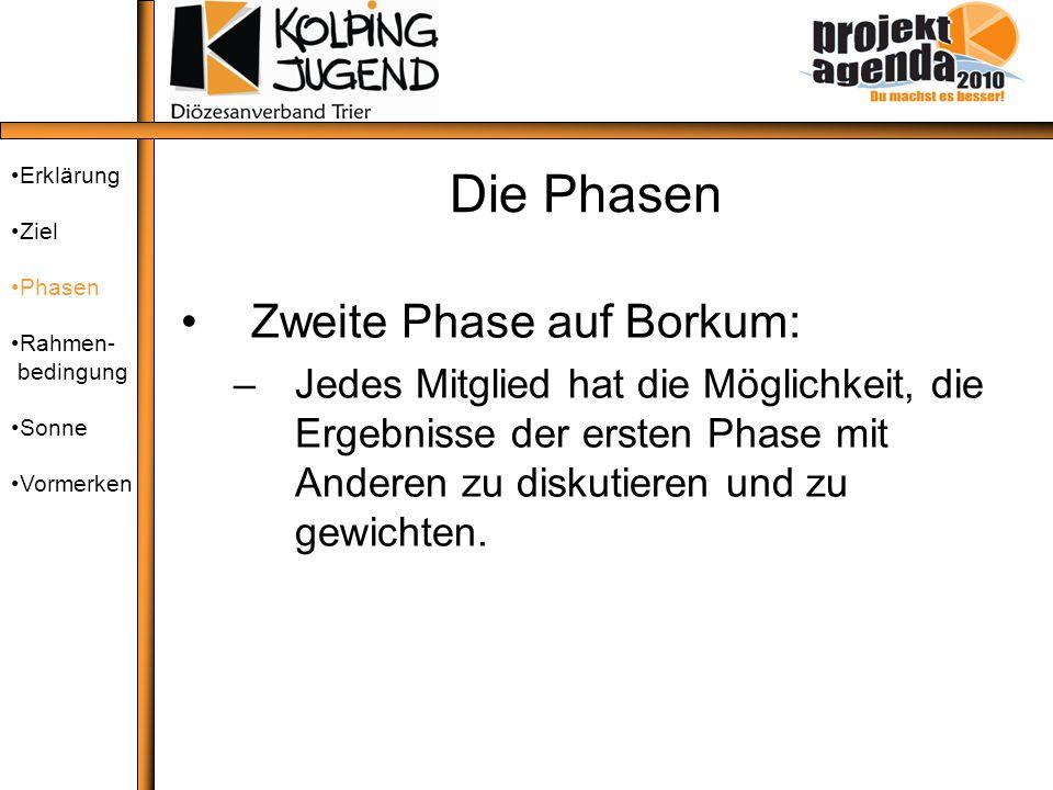 Die Phasen Zweite Phase auf Borkum: –Jedes Mitglied hat die Möglichkeit, die Ergebnisse der ersten Phase mit Anderen zu diskutieren und zu gewichten.