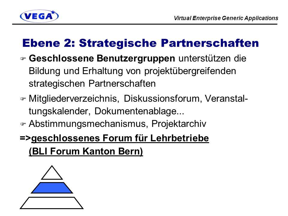 Virtual Enterprise Generic Applications Ebene 2: Strategische Partnerschaften F Geschlossene Benutzergruppen unterstützen die Bildung und Erhaltung von projektübergreifenden strategischen Partnerschaften F Mitgliederverzeichnis, Diskussionsforum, Veranstal- tungskalender, Dokumentenablage...