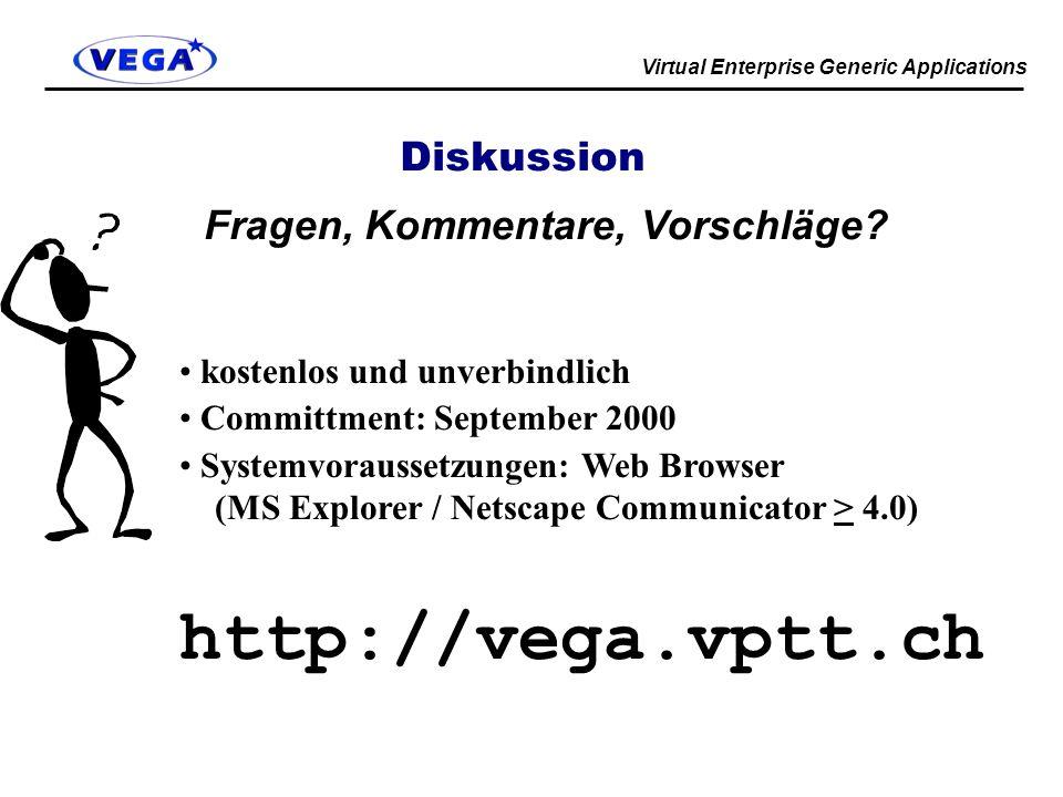 Virtual Enterprise Generic Applications Diskussion Fragen, Kommentare, Vorschläge.