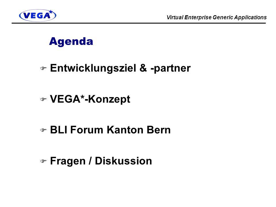 Virtual Enterprise Generic Applications Agenda F Entwicklungsziel & -partner F VEGA*-Konzept F BLI Forum Kanton Bern F Fragen / Diskussion