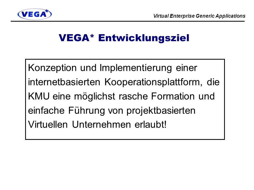 Virtual Enterprise Generic Applications VEGA* Entwicklungsziel Konzeption und Implementierung einer internetbasierten Kooperationsplattform, die KMU eine möglichst rasche Formation und einfache Führung von projektbasierten Virtuellen Unternehmen erlaubt!