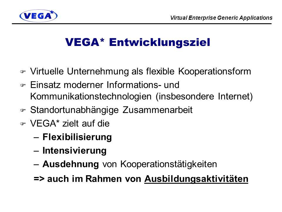 Virtual Enterprise Generic Applications VEGA* Entwicklungsziel F Virtuelle Unternehmung als flexible Kooperationsform F Einsatz moderner Informations- und Kommunikationstechnologien (insbesondere Internet) F Standortunabhängige Zusammenarbeit F VEGA* zielt auf die –Flexibilisierung –Intensivierung –Ausdehnung von Kooperationstätigkeiten => auch im Rahmen von Ausbildungsaktivitäten