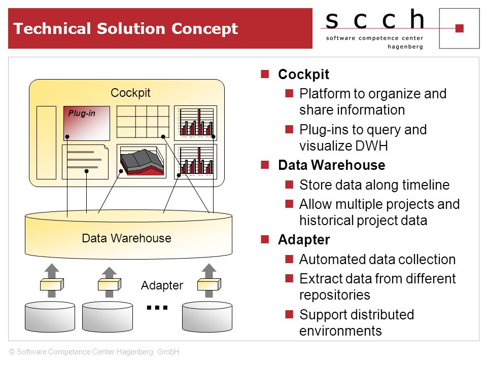 Technical Solution Concept Cockpit Platform to organize and share information Plug-ins to query and visualize DWH Data Warehouse Store data along timeline Allow multiple projects and historical project data Adapter Automated data collection Extract data from different repositories Support distributed environments Data Warehouse...