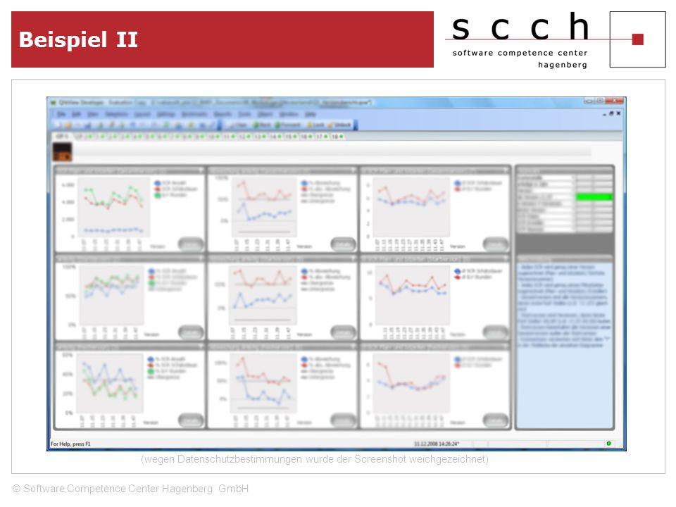 Beispiel II © Software Competence Center Hagenberg GmbH (wegen Datenschutzbestimmungen wurde der Screenshot weichgezeichnet)