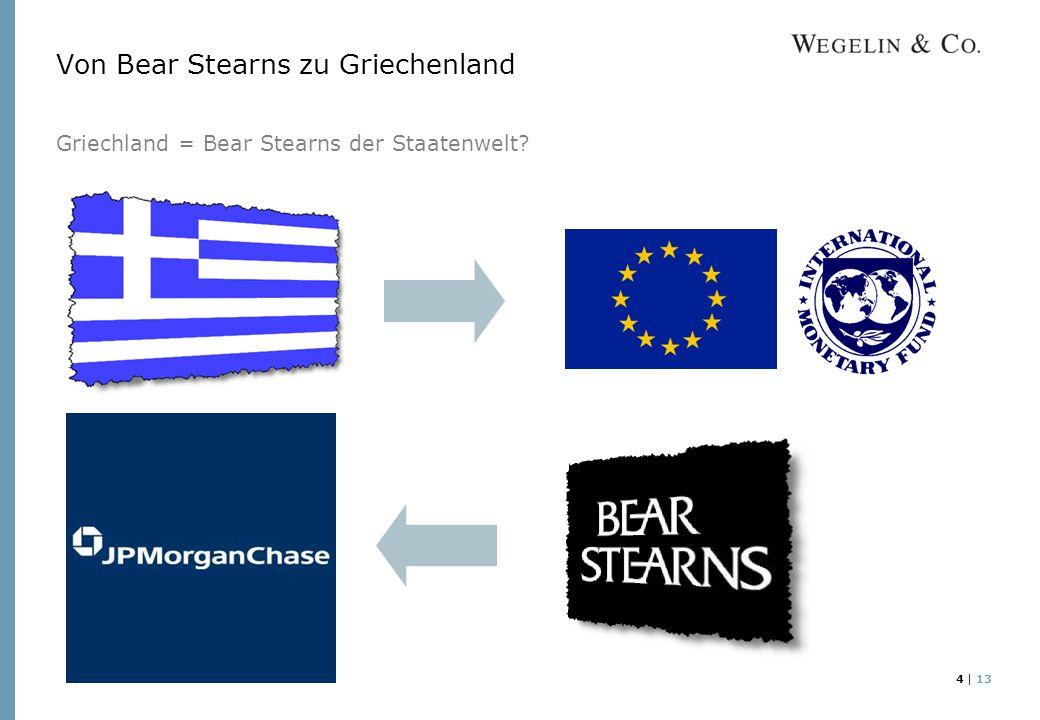 4 | 13 Von Bear Stearns zu Griechenland Griechland = Bear Stearns der Staatenwelt