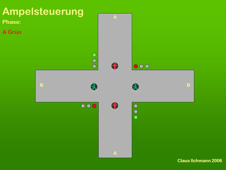 Ampel A grün Claus Ilchmann 2006 Ampelsteuerung Phase: A Grün A A BB