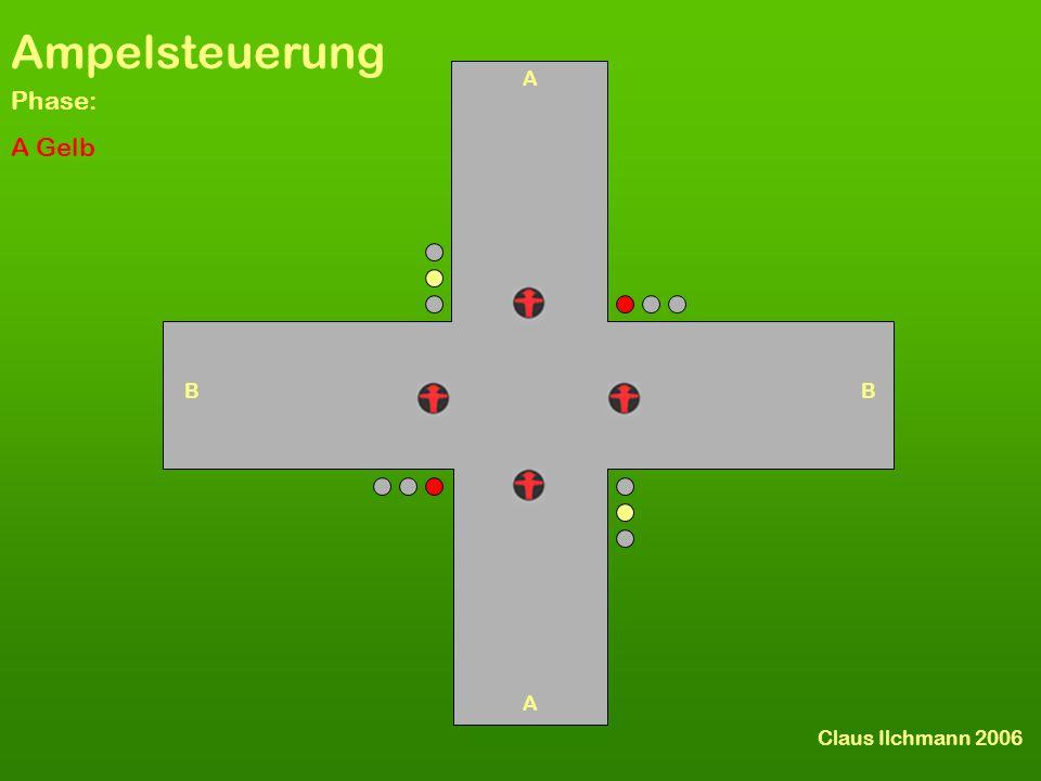 Ampel A gelb Claus Ilchmann 2006 Ampelsteuerung Phase: A Gelb A A BB