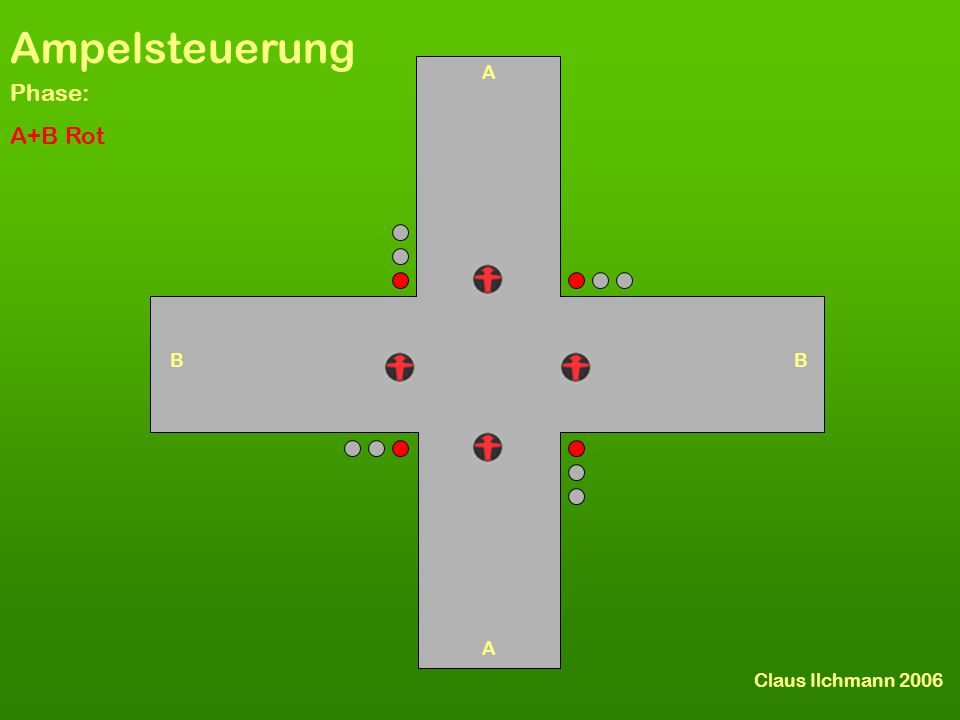 Ampel B rot-gelb Claus Ilchmann 2006 Ampelsteuerung Phase: B Rot-Gelb A A BB