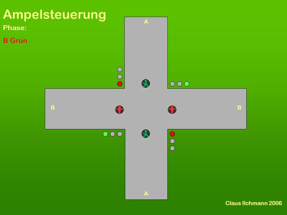 Ampel B grün Claus Ilchmann 2006 Ampelsteuerung Phase: B Grün A A BB