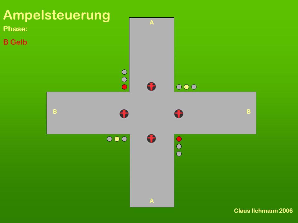 Ampel B gelb Claus Ilchmann 2006 Ampelsteuerung Phase: B Gelb A A BB