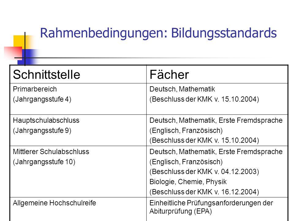 Rahmenbedingungen: Bildungsstandards SchnittstelleFächer Primarbereich (Jahrgangsstufe 4) Deutsch, Mathematik (Beschluss der KMK v. 15.10.2004) Haupts