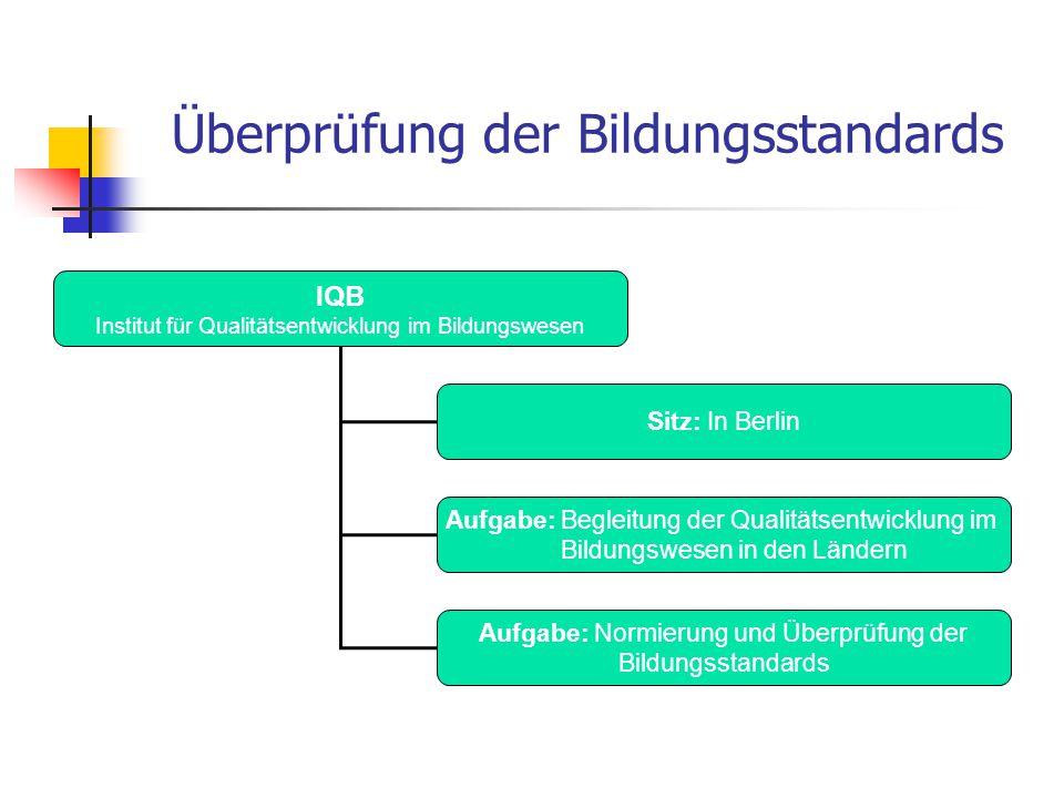 IQB Institut für Qualitätsentwicklung im Bildungswesen Sitz: In Berlin Aufgabe: Begleitung der Qualitätsentwicklung im Bildungswesen in den Ländern Au
