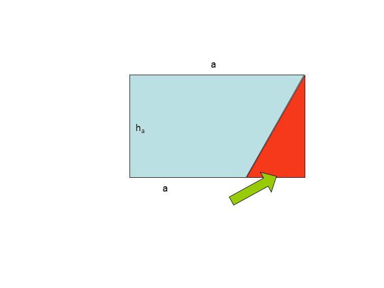 a a haha Die Fläche des Parallelogrammes wird durch Um- wandlung in ein flächengleiches Rechteck verwandelt: A = a h a (Fläche = Länge x Höhe)