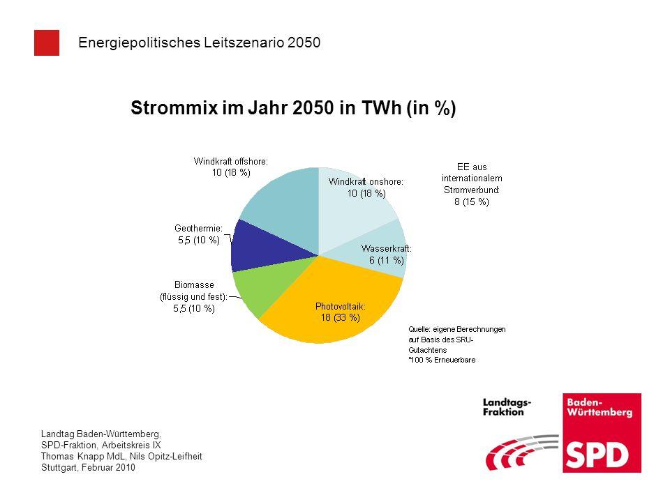 Landtag Baden-Württemberg, SPD-Fraktion, Arbeitskreis IX Thomas Knapp MdL, Nils Opitz-Leifheit Stuttgart, Februar 2010 Strommix im Jahr 2050 in TWh (i
