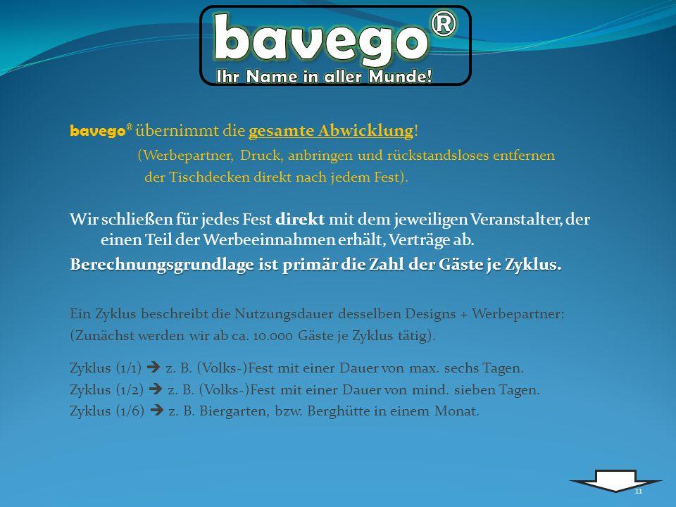 11 bavego ® übernimmt die gesamte Abwicklung! (Werbepartner, Druck, anbringen und rückstandsloses entfernen der Tischdecken direkt nach jedem Fest). W