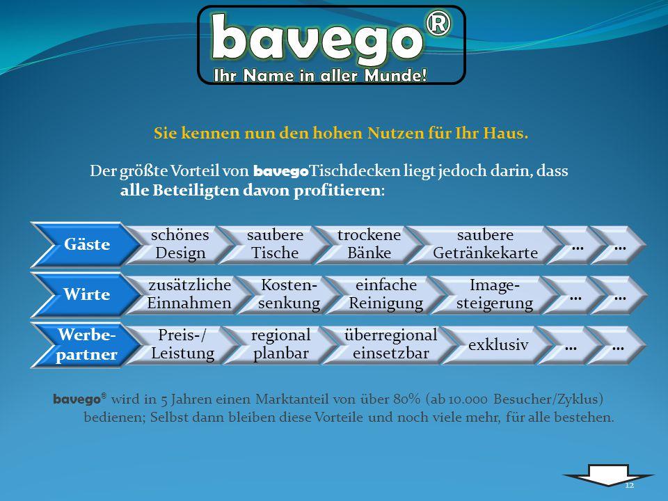 12 Sie kennen nun den hohen Nutzen für Ihr Haus. Der größte Vorteil von bavego Tischdecken liegt jedoch darin, dass alle Beteiligten davon profitieren
