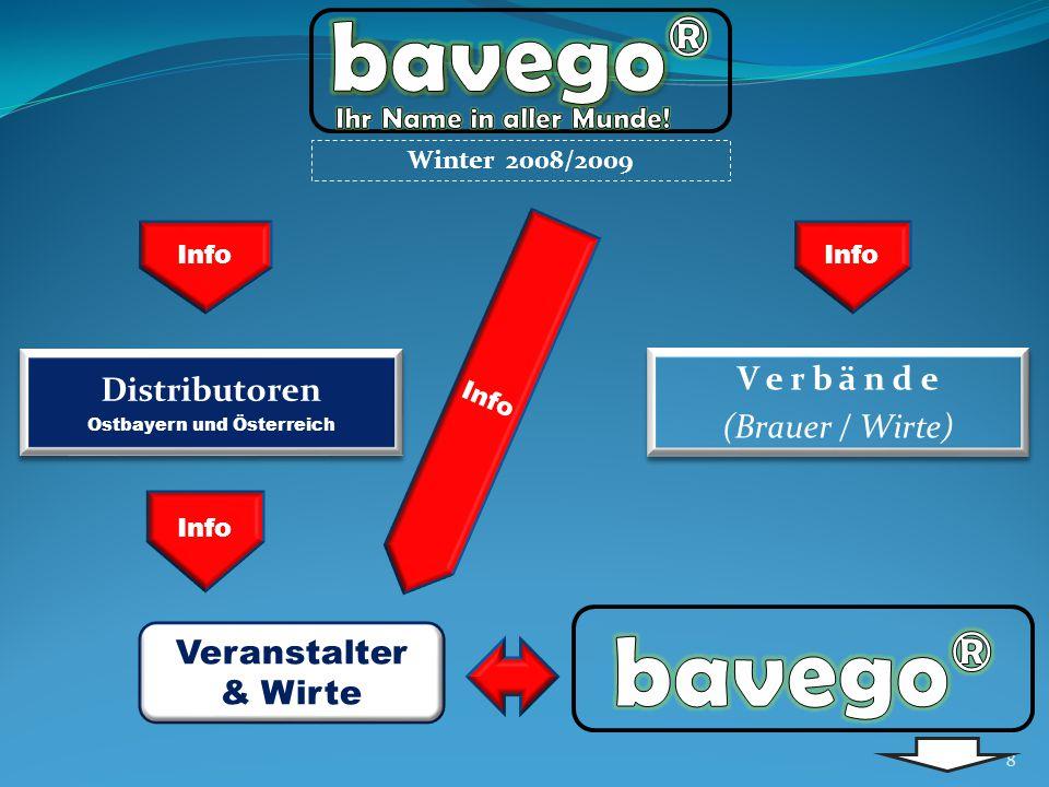 V e r b ä n d e (Brauer / Wirte) V e r b ä n d e (Brauer / Wirte) Info Winter 2008/2009 Info Distributoren Ostbayern und Österreich Distributoren Ostb