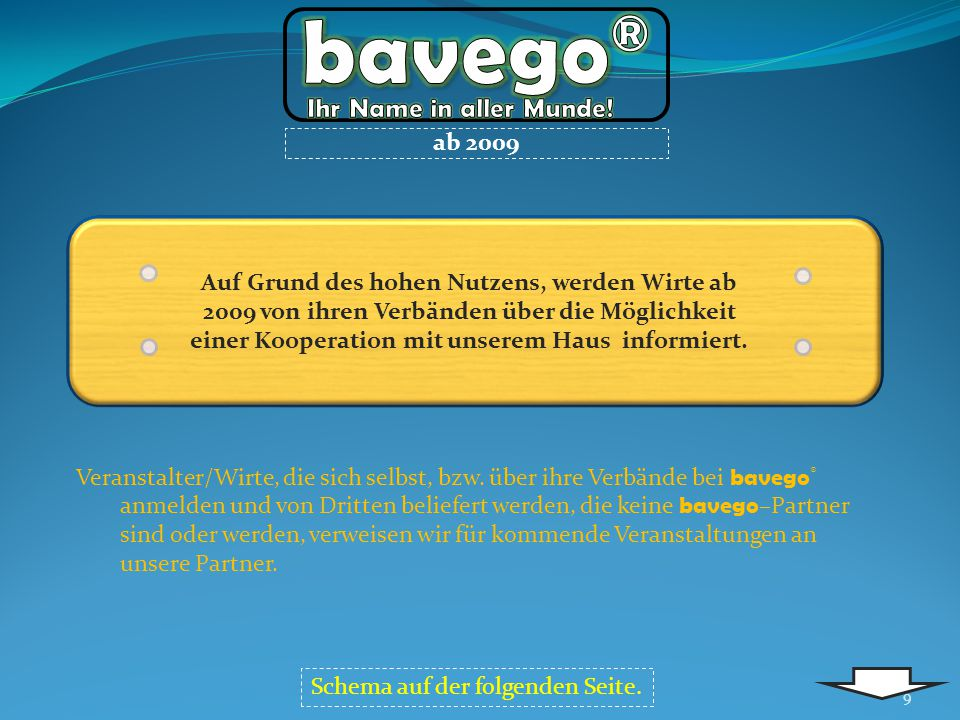 9 ab 2009 Schema auf der folgenden Seite. Veranstalter/Wirte, die sich selbst, bzw. über ihre Verbände bei bavego ® anmelden und von Dritten beliefert