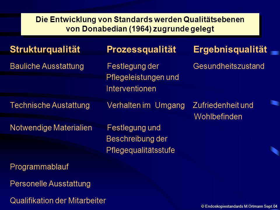 Die Entwicklung von Standards werden Qualitätsebenen von Donabedian (1964) zugrunde gelegt Die Entwicklung von Standards werden Qualitätsebenen von Do