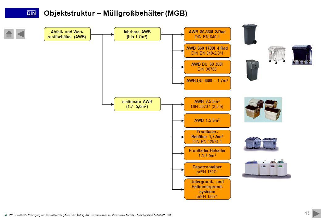 IFEU · Institut für Entsorgung und Umwelttechnik gGmbH · im Auftrag des: Normenausschuss Kommunale Technik · Zwischenstand 04.06.2008 HM 13 Objektstruktur – Müllgroßbehälter (MGB) Abfall- und Wert- stoffbehälter (AWB) AWB 80-360l 2-Rad DIN EN 840-1 fahrbare AWB (bis 1,7m 3 ) AWB 660-1700l 4-Rad DIN EN 840-2/3/4 stationäre AWB (1,7- 5,0m 3 ) AWB-DU 60-360l DIN 30760 AWB-DU 660l – 1,7m 3 AWB 2,5-5m 3 DIN 30737 (2,5-5) AWB 1,5-5m 3 Frontlader- Behälter 1,7-5m 3 DIN EN 12574-1 Frontlader-Behälter 1,1-7,5m 3 Depotcontainer prEN 13071 Untergrund-, und Halbuntergrund- systeme prEN 13071