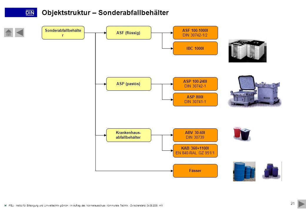 IFEU · Institut für Entsorgung und Umwelttechnik gGmbH · im Auftrag des: Normenausschuss Kommunale Technik · Zwischenstand 04.06.2008 HM 21 Objektstru