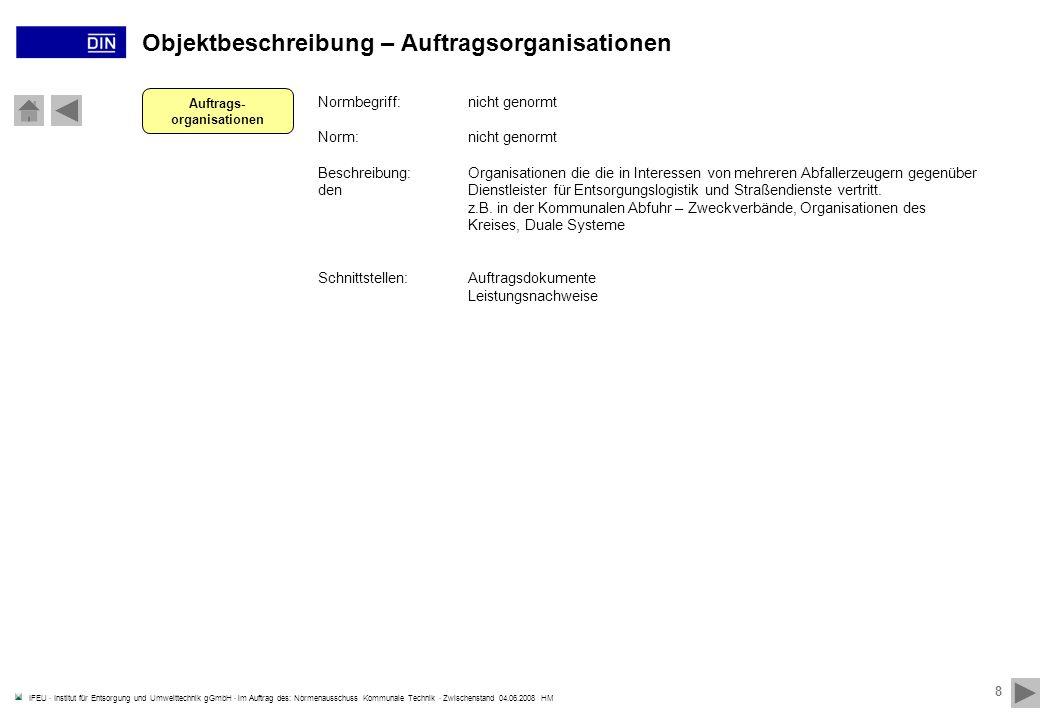 IFEU · Institut für Entsorgung und Umwelttechnik gGmbH · im Auftrag des: Normenausschuss Kommunale Technik · Zwischenstand 04.06.2008 HM 8 Auftrags- o