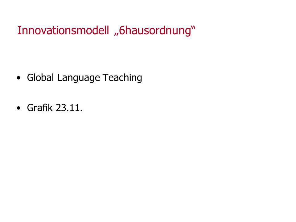 Innovationsmodell 6hausordnung Global Language Teaching Grafik